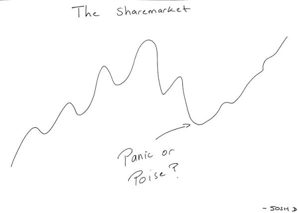 Sharemarket2